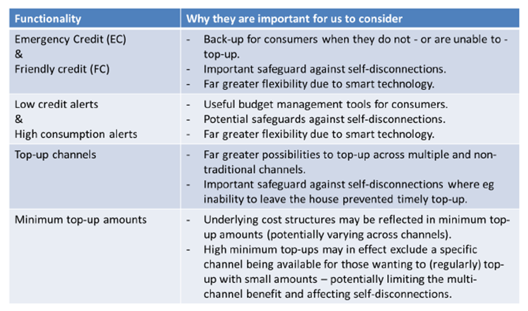 Key smart prepayment functionalities and their importance