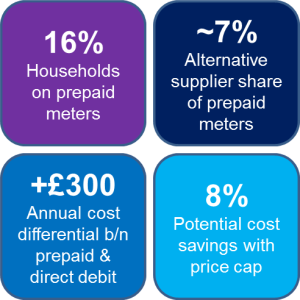 Fast facts for UK prepayment sector